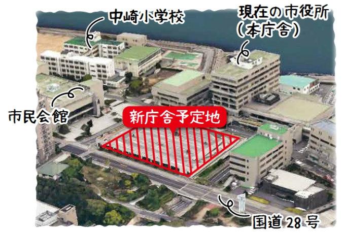 新庁舎予定地
