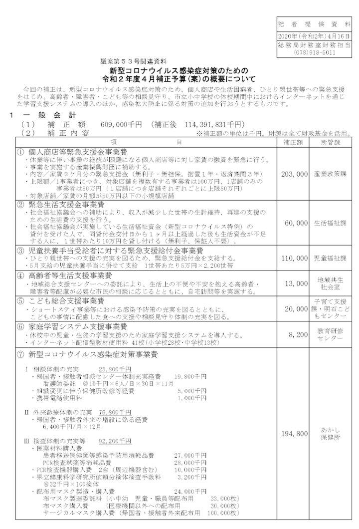 令和2年度4月補正予算(案)の概要