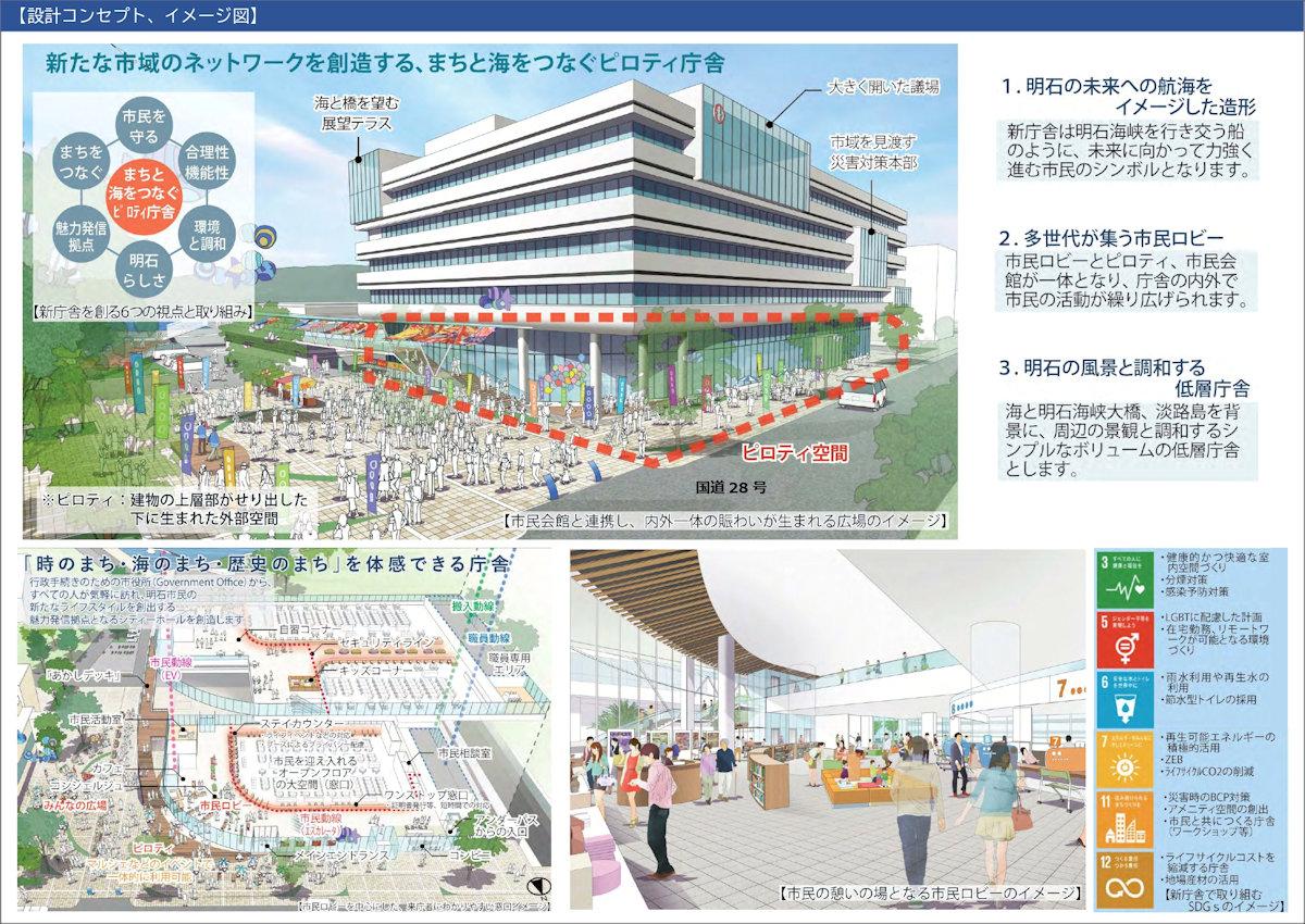 新庁舎のイメージ図