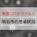 【新型コロナウイルス】明石市内の感染状況
